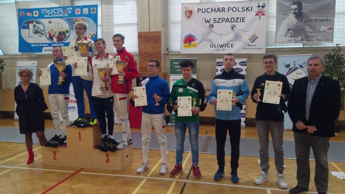 PP Gliwice 2018